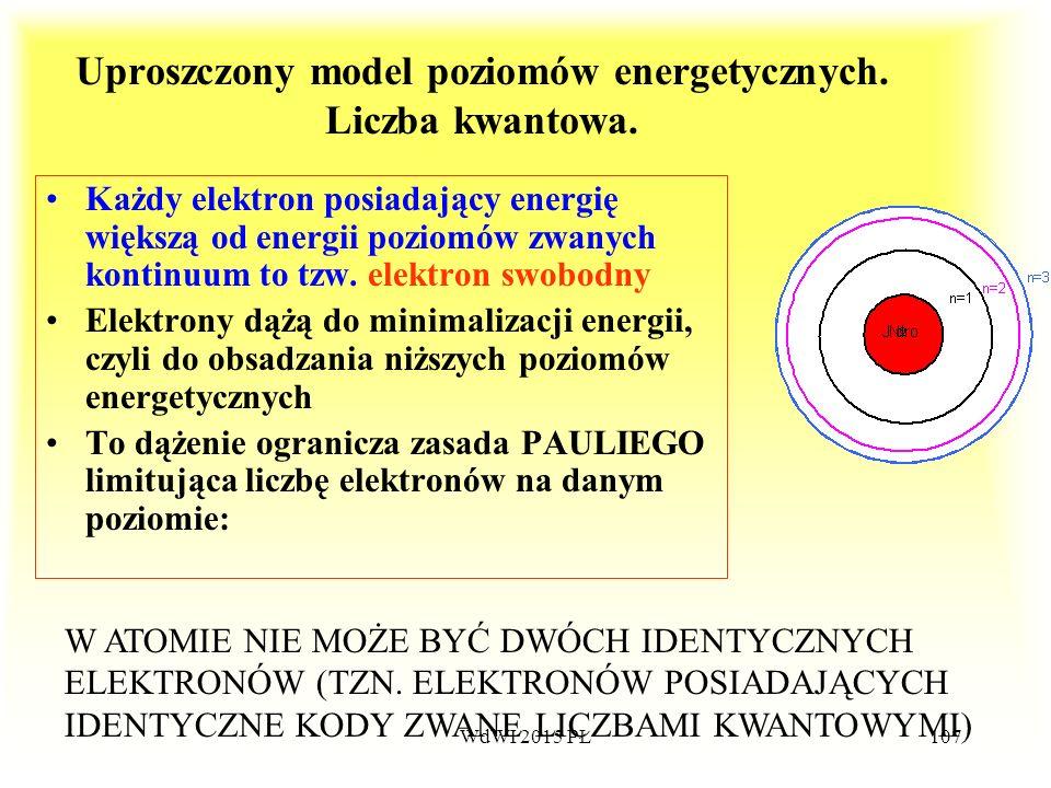 107 Uproszczony model poziomów energetycznych. Liczba kwantowa. Każdy elektron posiadający energię większą od energii poziomów zwanych kontinuum to tz