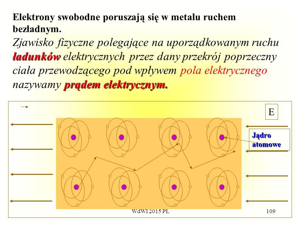 109 E Jądro atomowe Elektrony swobodne poruszają się w metalu ruchem bezładnym. ładunków prądem elektrycznym. Zjawisko fizyczne polegające na uporządk