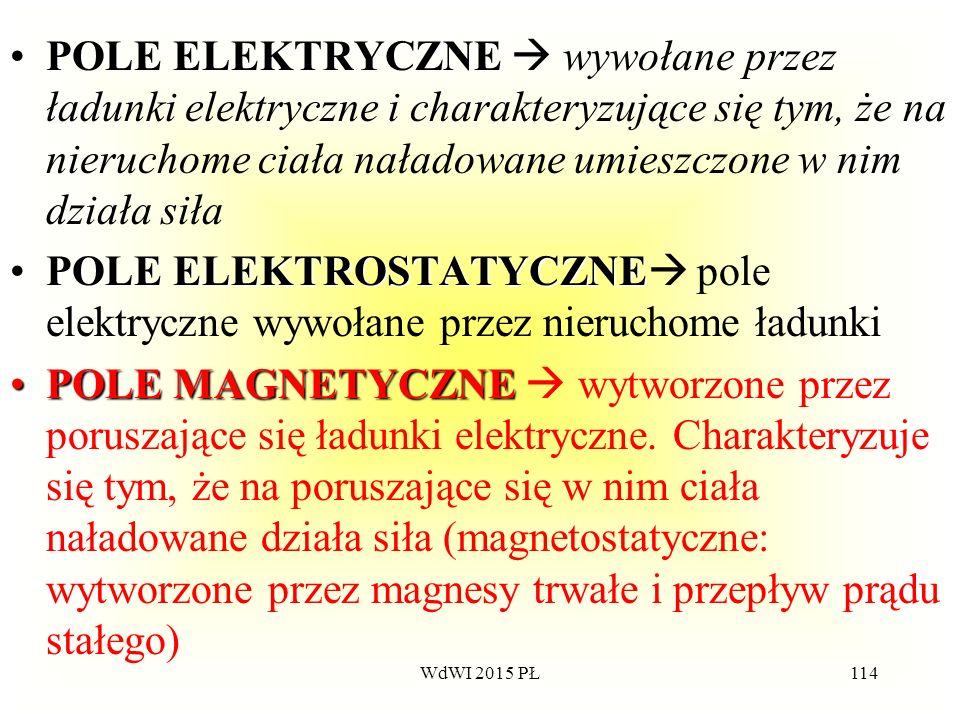 114 POLE ELEKTRYCZNEPOLE ELEKTRYCZNE  wywołane przez ładunki elektryczne i charakteryzujące się tym, że na nieruchome ciała naładowane umieszczone w