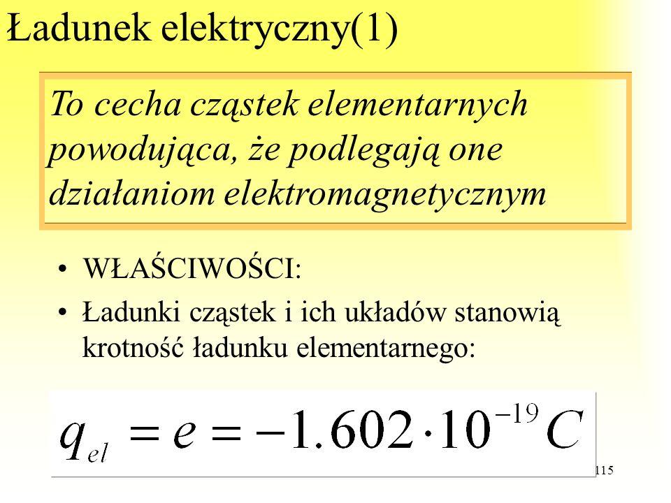 115 Ładunek elektryczny(1) WŁAŚCIWOŚCI: Ładunki cząstek i ich układów stanowią krotność ładunku elementarnego: To cecha cząstek elementarnych powodują