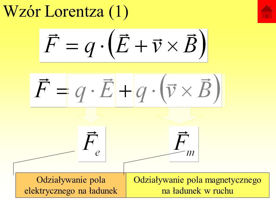 125 Wzór Lorentza (1) Odziaływanie pola elektrycznego na ładunek Odziaływanie pola magnetycznego na ładunek w ruchu