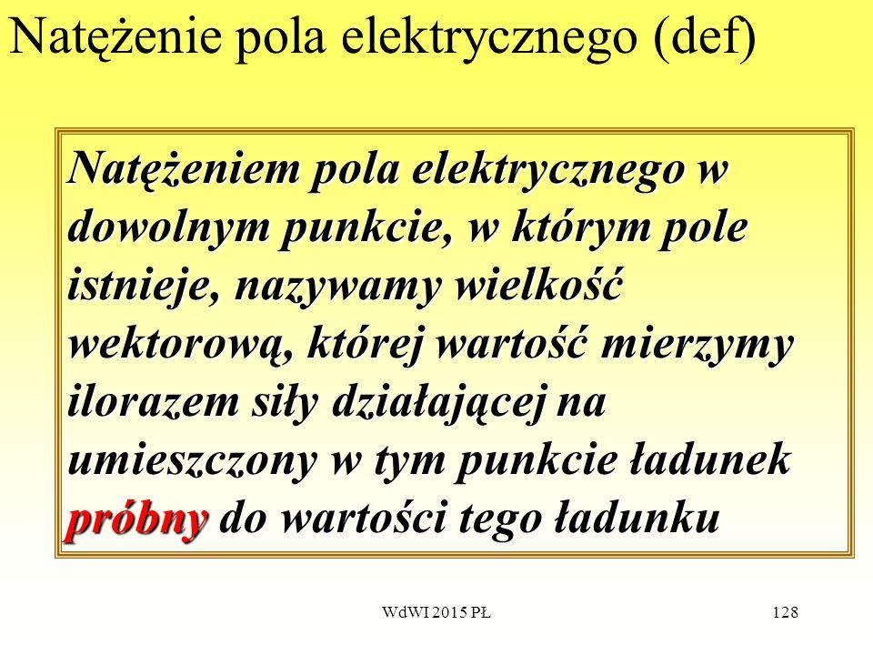 128 Natężenie pola elektrycznego (def) Natężeniem pola elektrycznego w dowolnym punkcie, w którym pole istnieje, nazywamy wielkość wektorową, której w