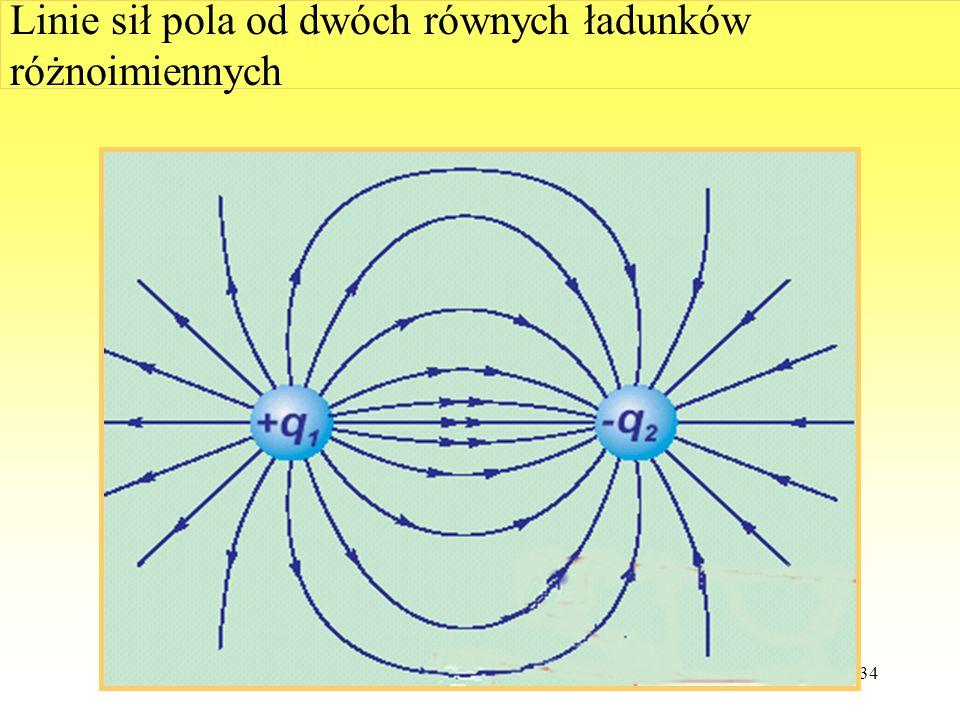 134 Linie sił pola od dwóch równych ładunków różnoimiennych