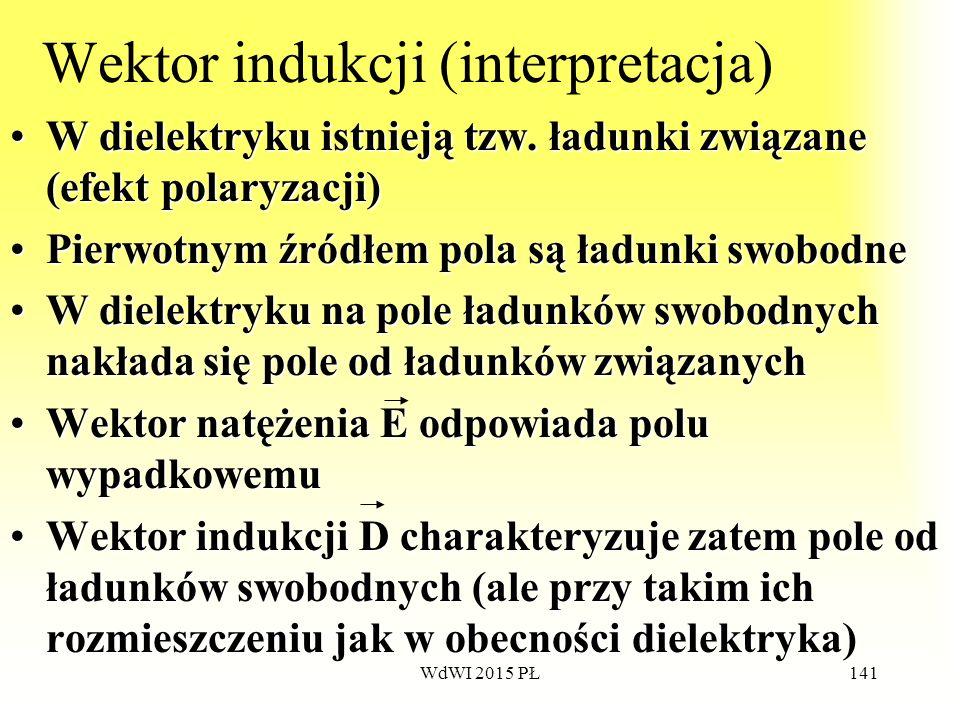 141 Wektor indukcji (interpretacja) W dielektryku istnieją tzw. ładunki związane (efekt polaryzacji)W dielektryku istnieją tzw. ładunki związane (efek