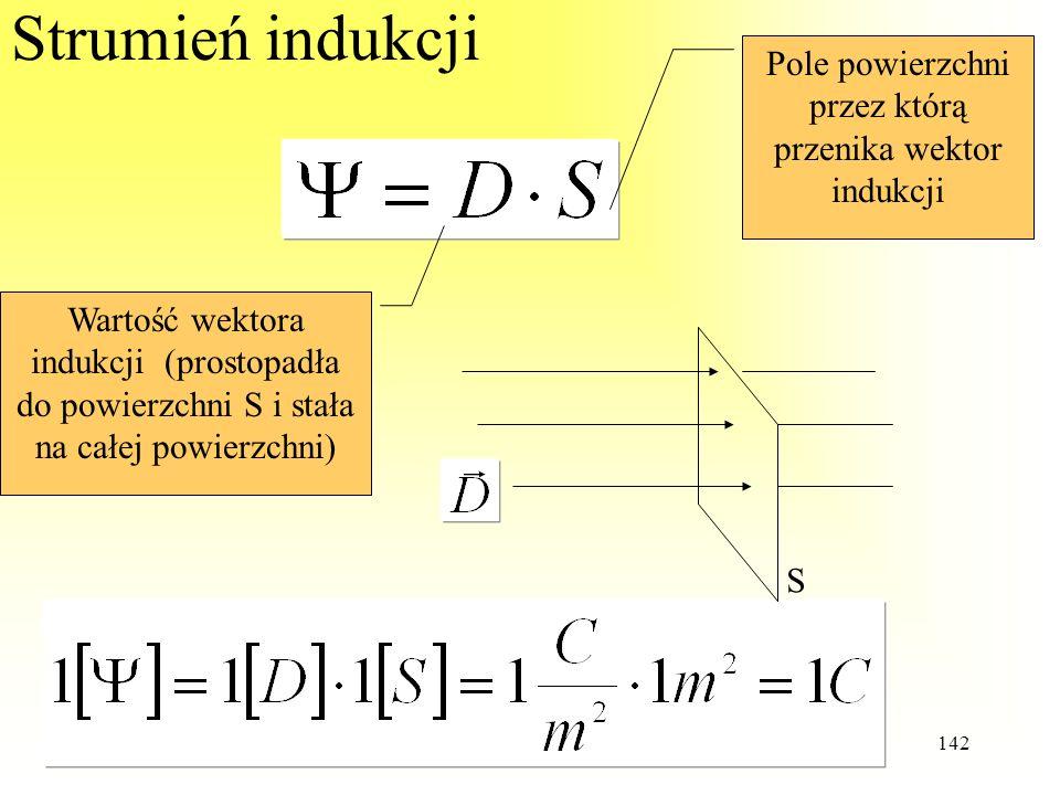 142 Strumień indukcji Wartość wektora indukcji (prostopadła do powierzchni S i stała na całej powierzchni) Pole powierzchni przez którą przenika wekto