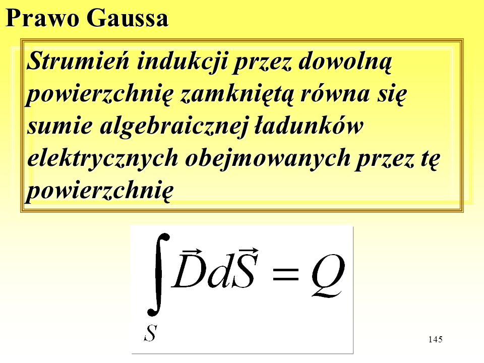 WdWI 2015 PŁ145 Prawo Gaussa Strumień indukcji przez dowolną powierzchnię zamkniętą równa się sumie algebraicznej ładunków elektrycznych obejmowanych
