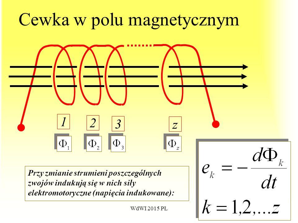 164 Cewka w polu magnetycznym 1 2 3 z Przy zmianie strumieni poszczególnych zwojów indukują się w nich siły elektromotoryczne (napięcia indukowane):