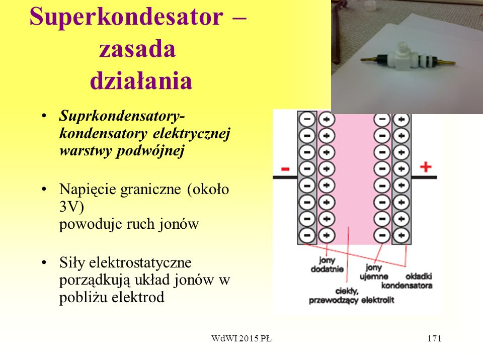 171 Superkondesator – zasada działania Suprkondensatory- kondensatory elektrycznej warstwy podwójnej Napięcie graniczne (około 3V) powoduje ruch jonów