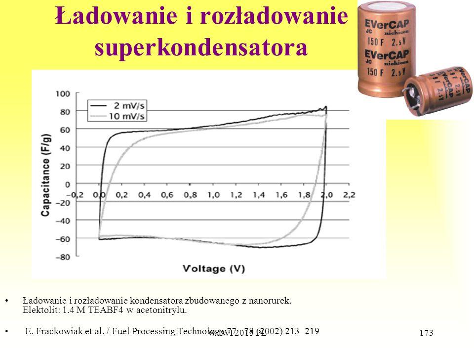 173 Ładowanie i rozładowanie superkondensatora Ładowanie i rozładowanie kondensatora zbudowanego z nanorurek. Elektolit: 1.4 M TEABF4 w acetonitrylu.