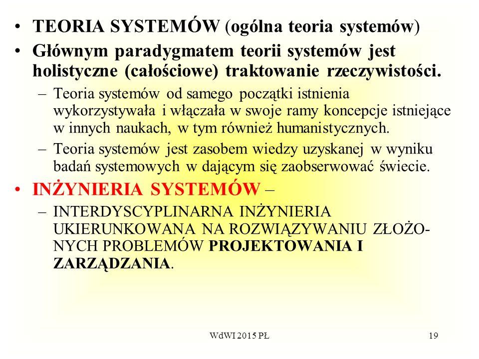 19 TEORIA SYSTEMÓW (ogólna teoria systemów) Głównym paradygmatem teorii systemów jest holistyczne (całościowe) traktowanie rzeczywistości. –Teoria sys