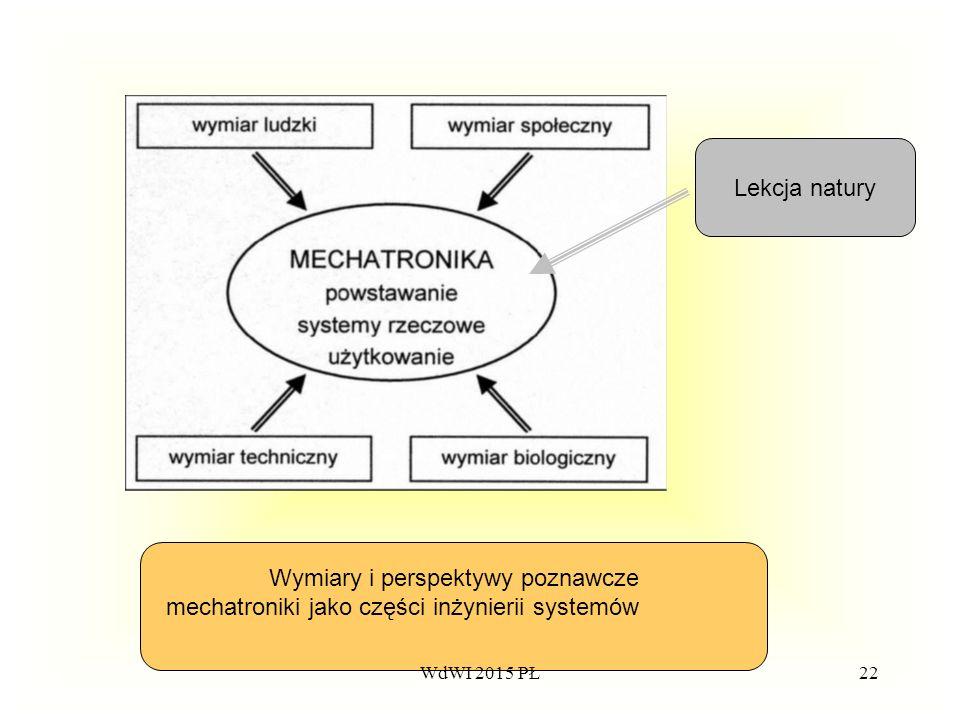 22 Lekcja natury Wymiary i perspektywy poznawcze mechatroniki jako części inżynierii systemów WdWI 2015 PŁ