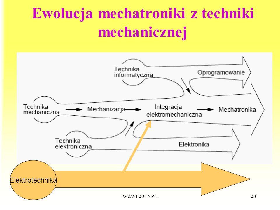 23 Ewolucja mechatroniki z techniki mechanicznej Elektrotechnika WdWI 2015 PŁ