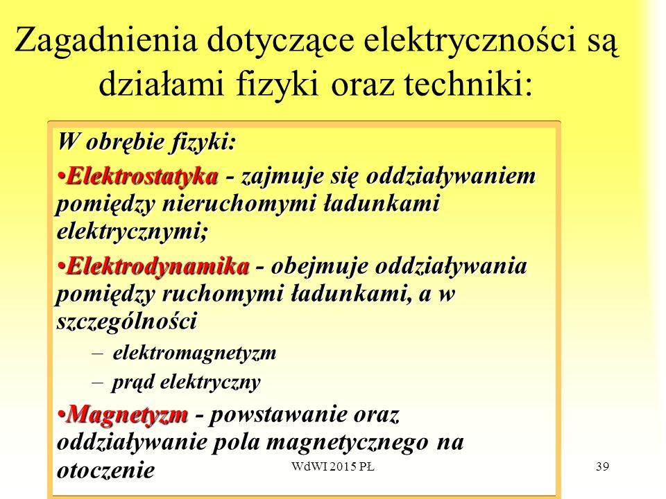 39 Zagadnienia dotyczące elektryczności są działami fizyki oraz techniki:W obrębie fizyki: ElektrostatykaElektrostatyka - zajmuje się oddziaływaniem p