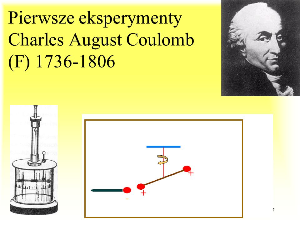 WdWI 2015 PŁ47 Pierwsze eksperymenty Charles August Coulomb (F) 1736-1806 + + -