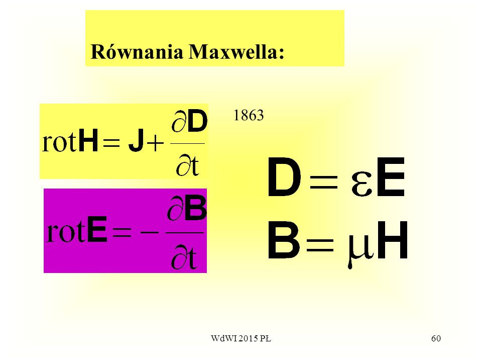 60 Równania Maxwella: 1863 WdWI 2015 PŁ
