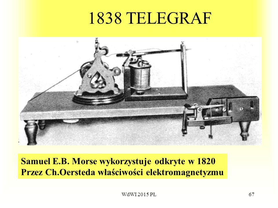 67 1838 TELEGRAF Samuel E.B. Morse wykorzystuje odkryte w 1820 Przez Ch.Oersteda właściwości elektromagnetyzmu WdWI 2015 PŁ