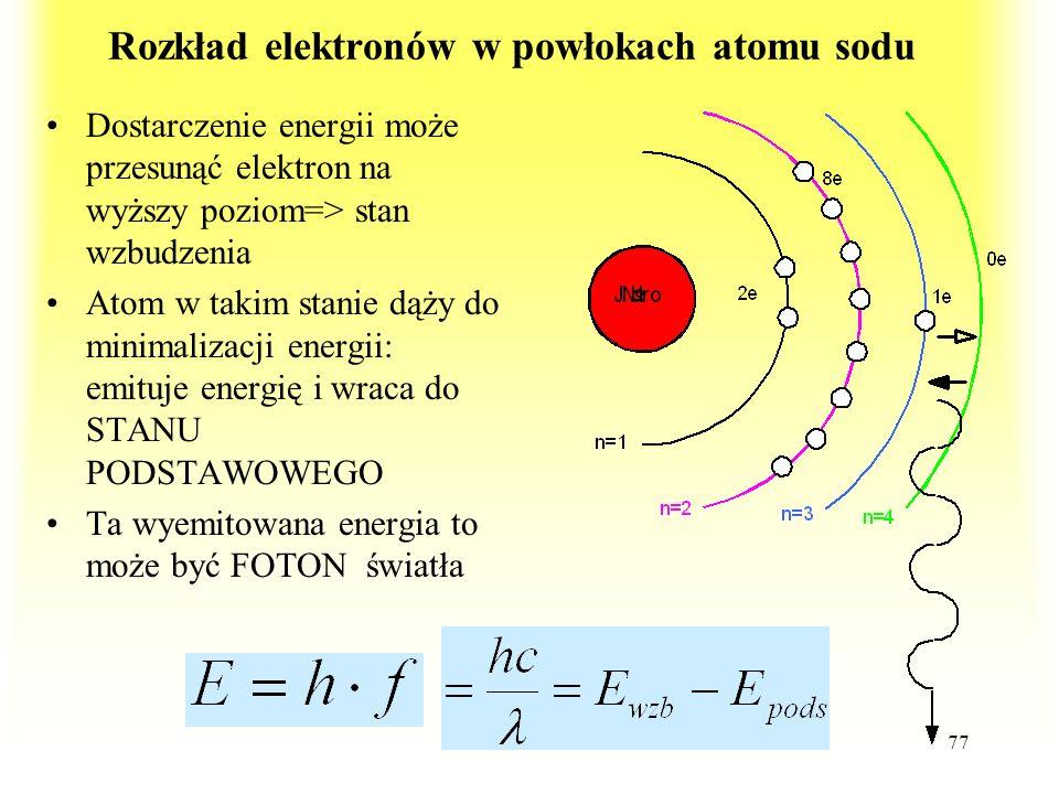 77 Rozkład elektronów w powłokach atomu sodu Dostarczenie energii może przesunąć elektron na wyższy poziom=> stan wzbudzenia Atom w takim stanie dąży