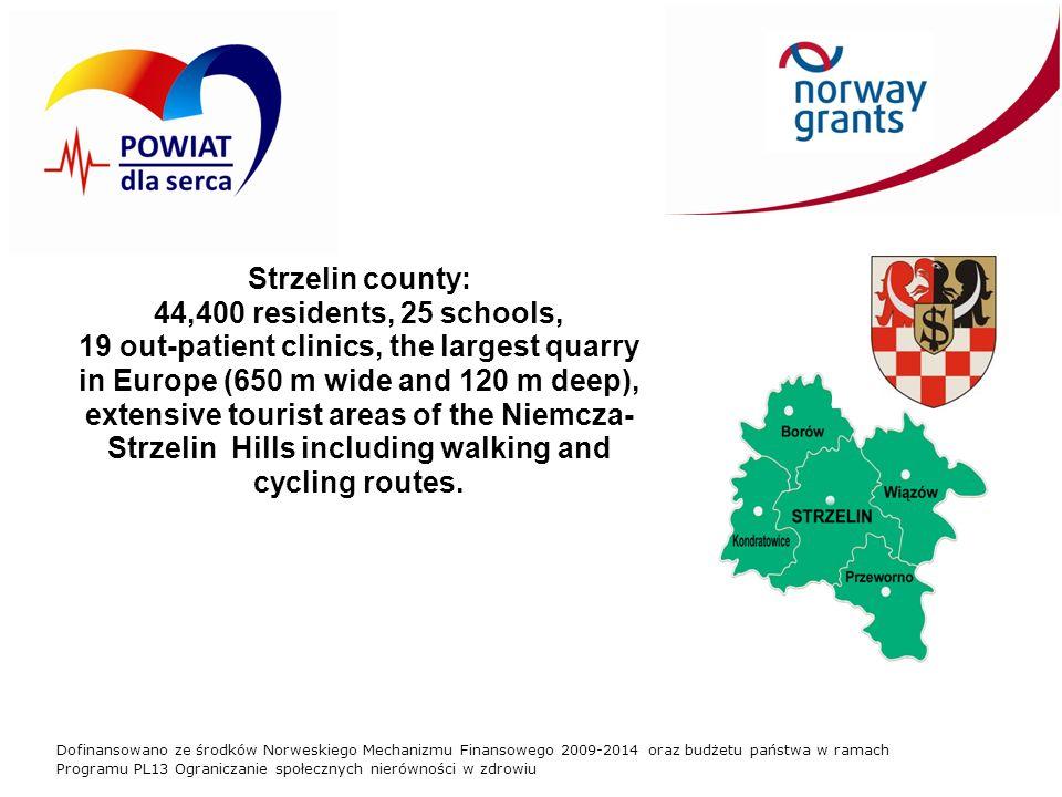 Dofinansowano ze środków Norweskiego Mechanizmu Finansowego 2009-2014 oraz budżetu państwa w ramach Programu PL13 Ograniczanie społecznych nierówności w zdrowiu Strzelin county: 44,400 residents, 25 schools, 19 out-patient clinics, the largest quarry in Europe (650 m wide and 120 m deep), extensive tourist areas of the Niemcza- Strzelin Hills including walking and cycling routes.