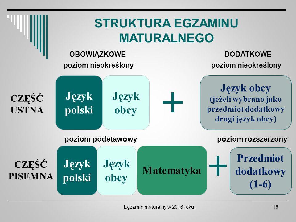 Egzamin maturalny w 2016 roku.18 CZĘŚĆ USTNA CZĘŚĆ PISEMNA Język polski Język obcy Matematyka Język obcy (jeżeli wybrano jako przedmiot dodatkowy drug