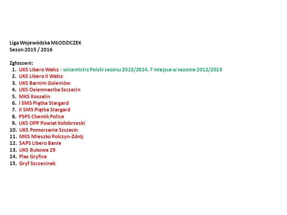 Liga Wojewódzka MŁODZICZEK Sezon 2015 / 2016 Zgłoszeni: 1.
