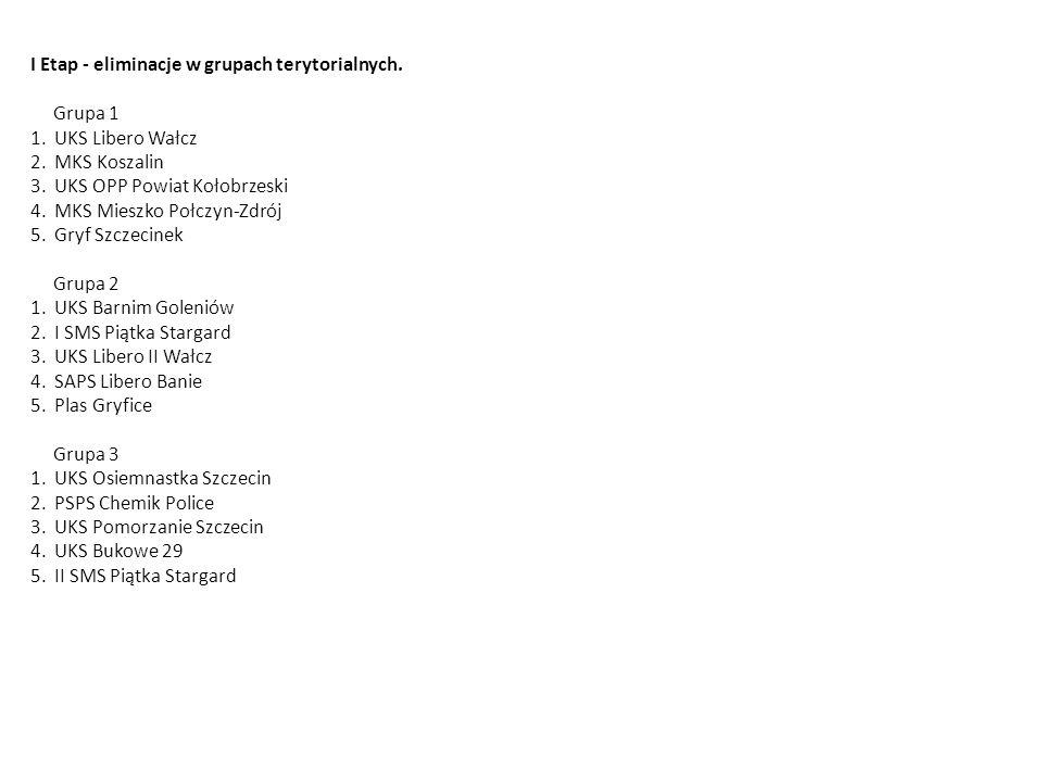 I Etap - eliminacje w grupach terytorialnych. Grupa 1 1.