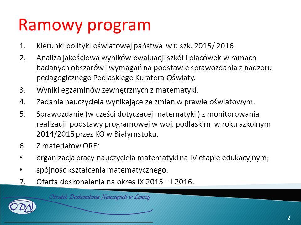 Ramowy program 1.Kierunki polityki oświatowej państwa w r.