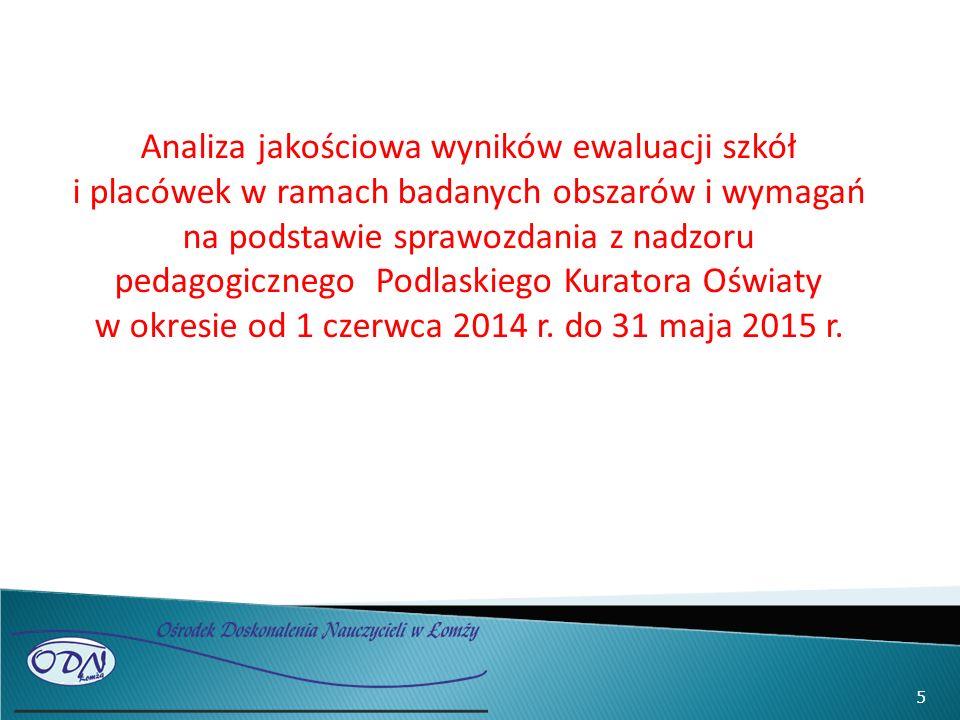 5 Analiza jakościowa wyników ewaluacji szkół i placówek w ramach badanych obszarów i wymagań na podstawie sprawozdania z nadzoru pedagogicznego Podlas