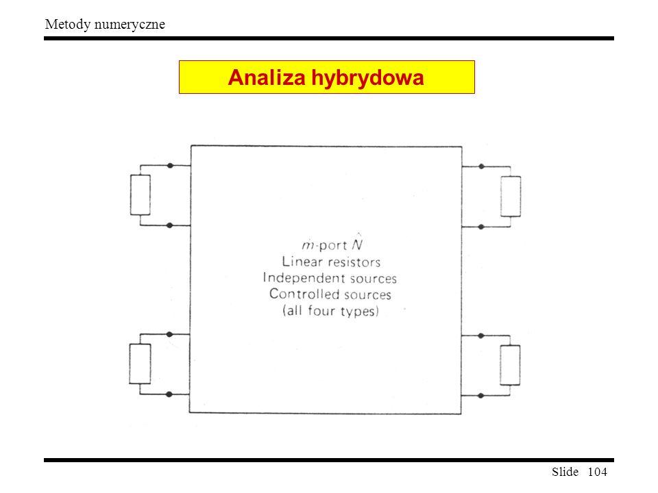 Slide 104 Metody numeryczne Analiza hybrydowa