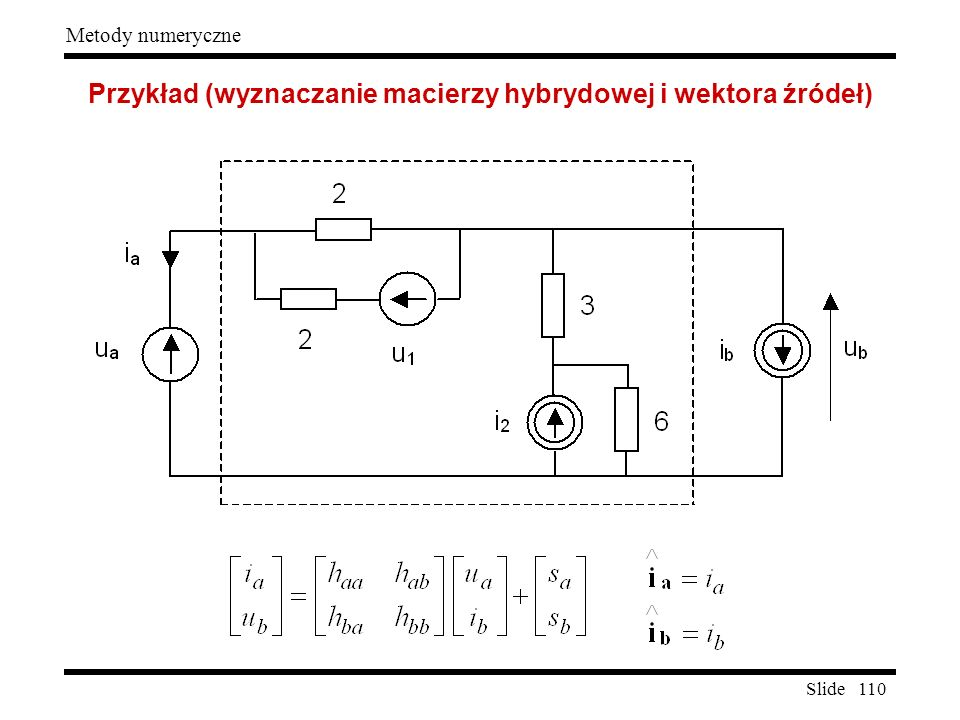 Slide 110 Metody numeryczne Przykład (wyznaczanie macierzy hybrydowej i wektora źródeł)
