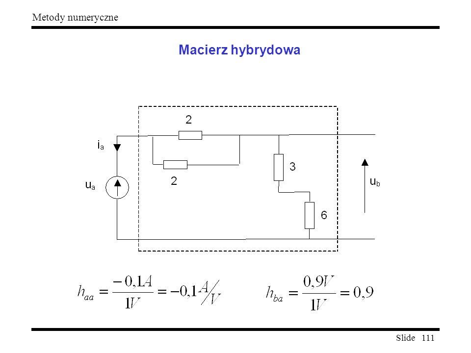 Slide 111 Metody numeryczne Macierz hybrydowa