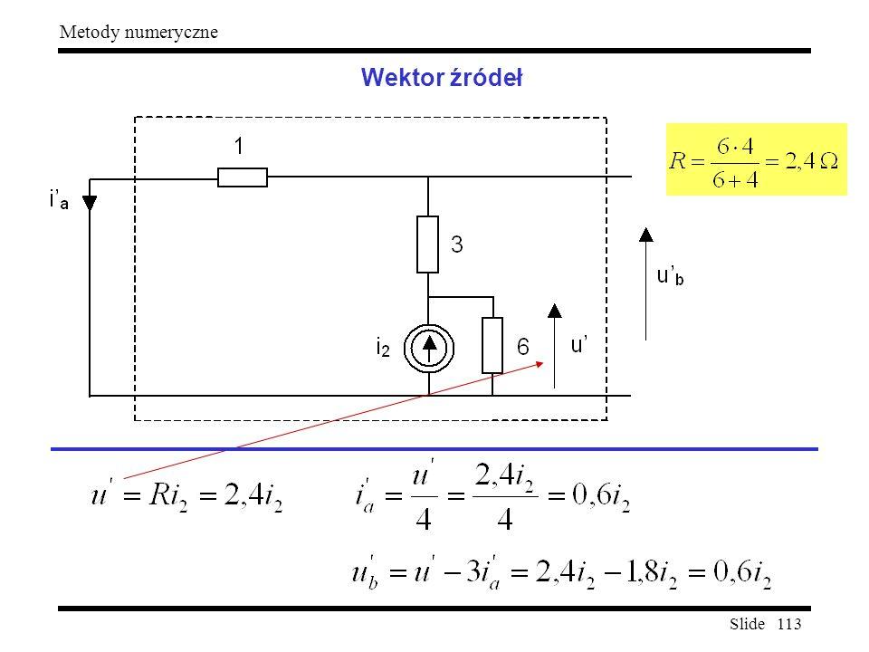 Slide 113 Metody numeryczne Wektor źródeł