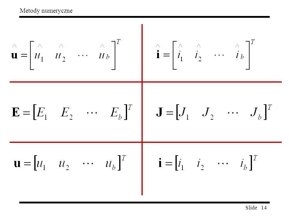 Slide 14 Metody numeryczne