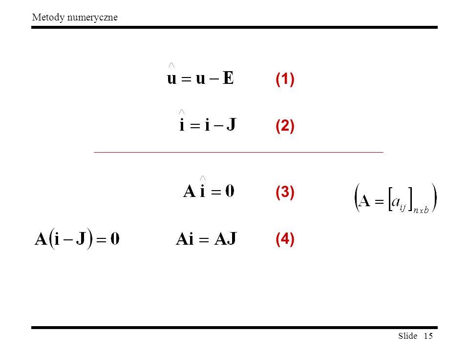 Slide 15 Metody numeryczne (1) (2) (3) (4)