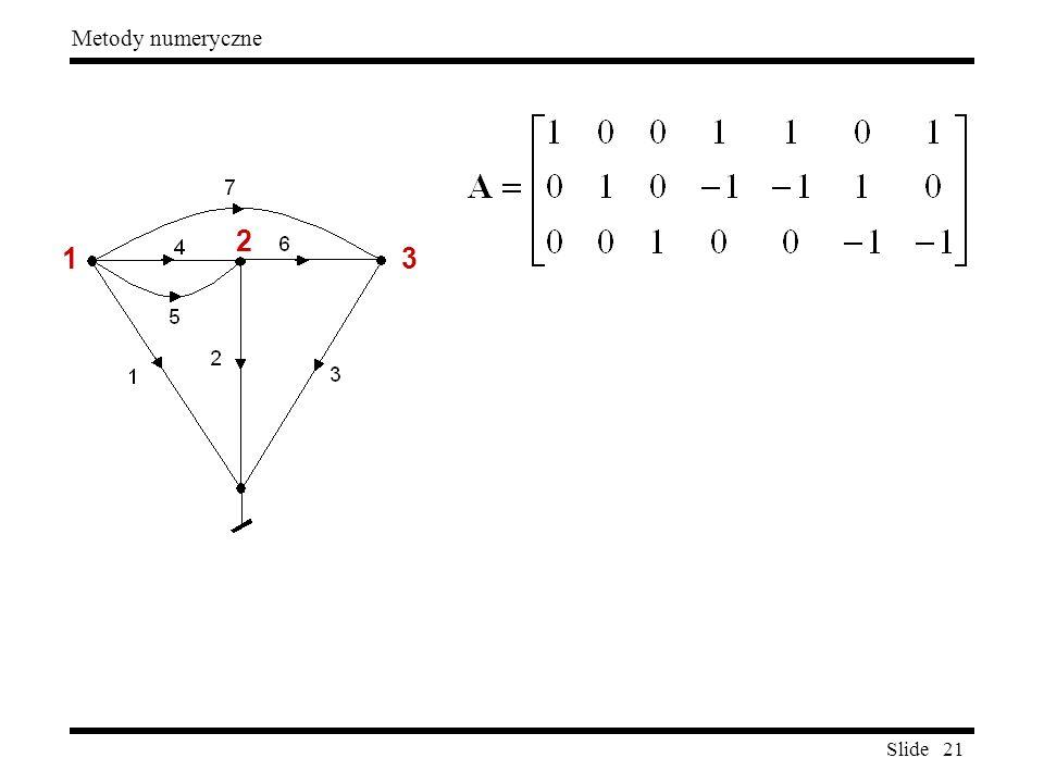 Slide 21 Metody numeryczne 1 2 3