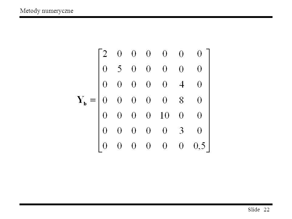 Slide 22 Metody numeryczne