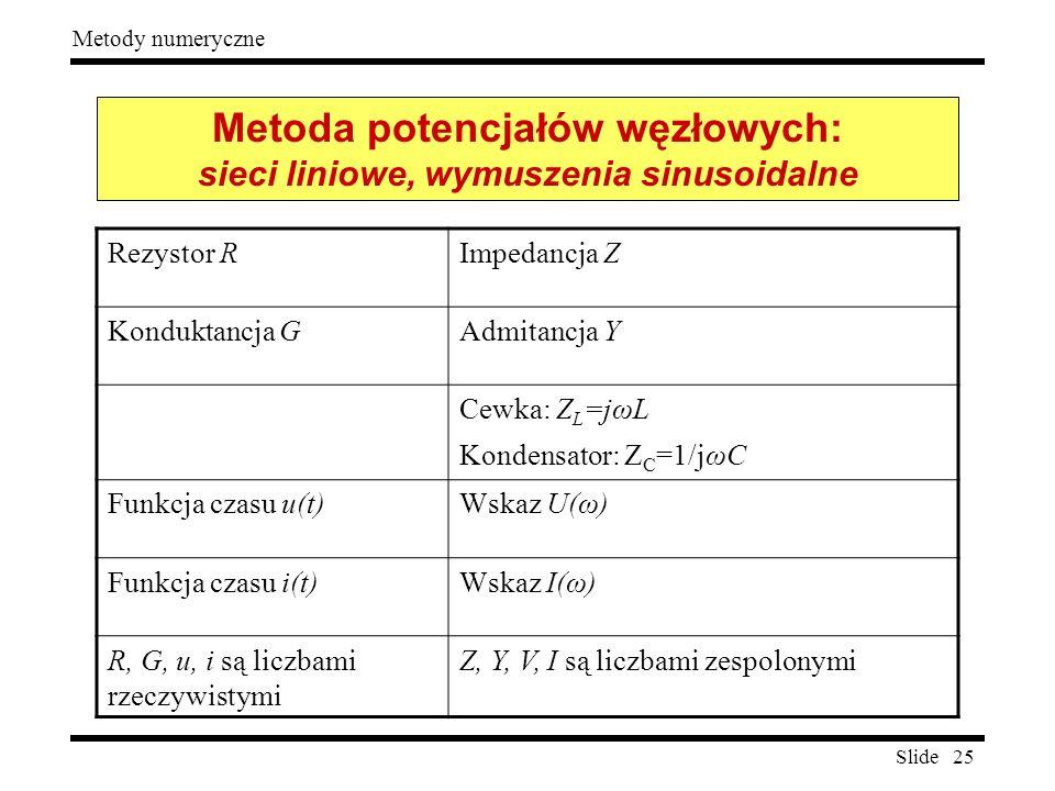 Slide 25 Metody numeryczne Metoda potencjałów węzłowych: sieci liniowe, wymuszenia sinusoidalne Rezystor RImpedancja Z Konduktancja GAdmitancja Y Cewk