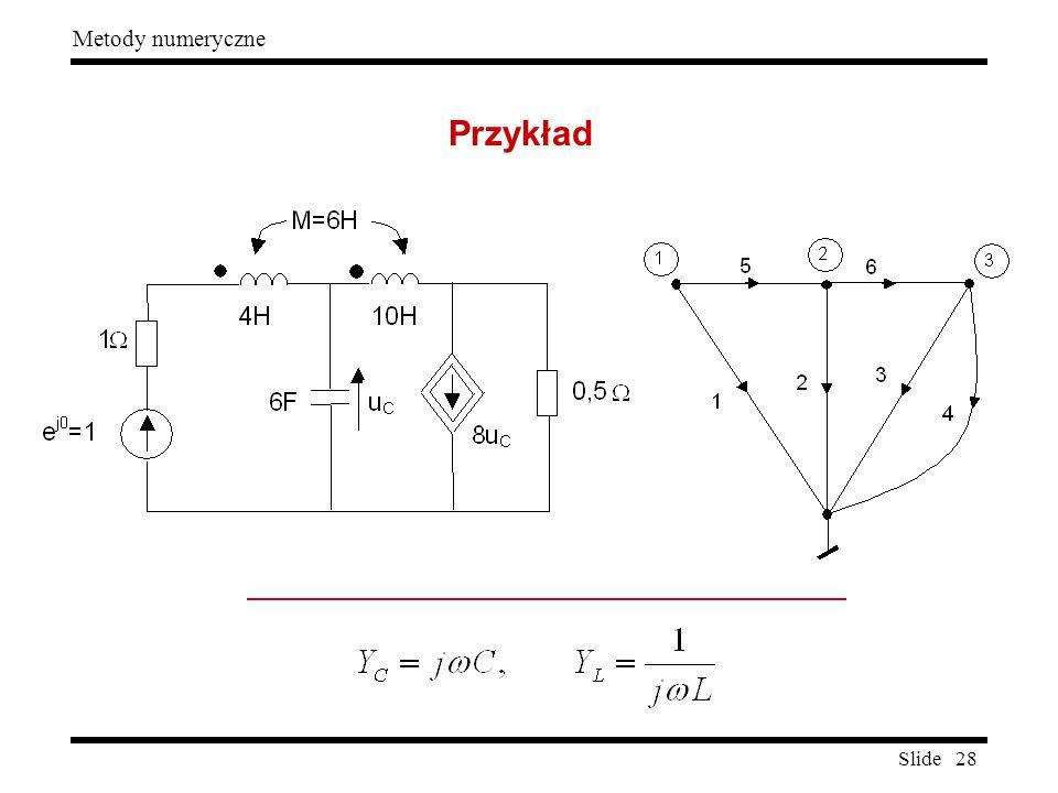 Slide 28 Metody numeryczne Przykład