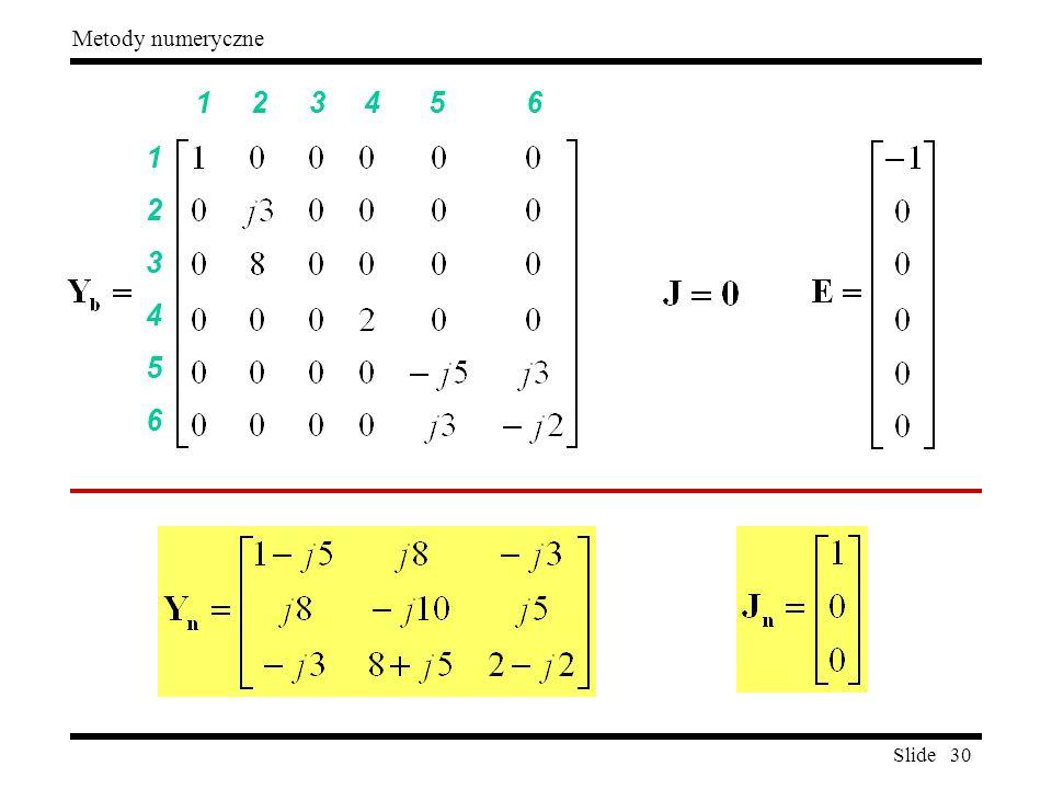 Slide 30 Metody numeryczne 123456123456 1 2 3 4 5 6