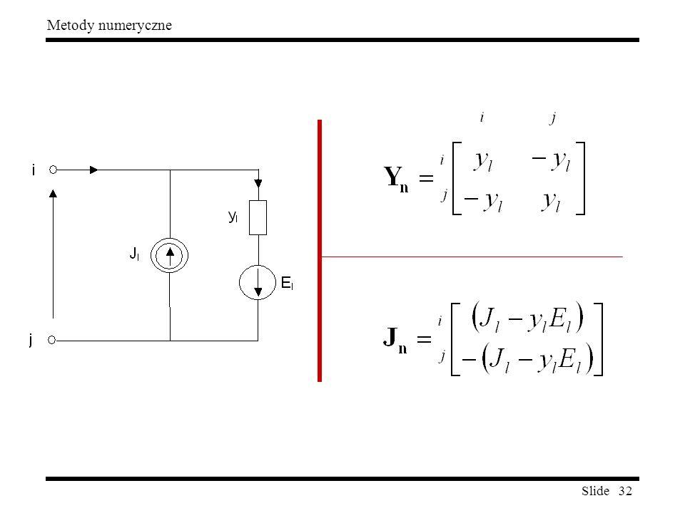 Slide 32 Metody numeryczne