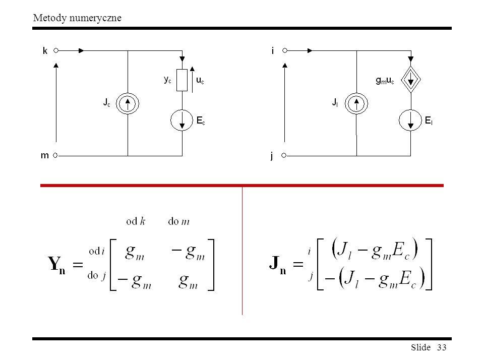 Slide 33 Metody numeryczne