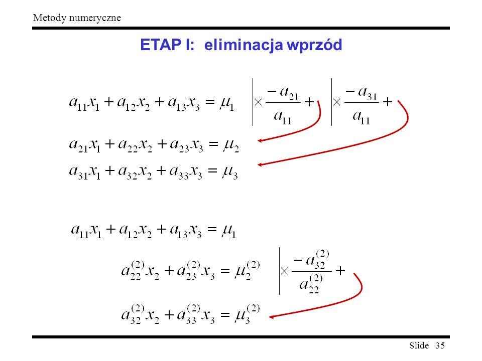 Slide 35 Metody numeryczne ETAP I: eliminacja wprzód