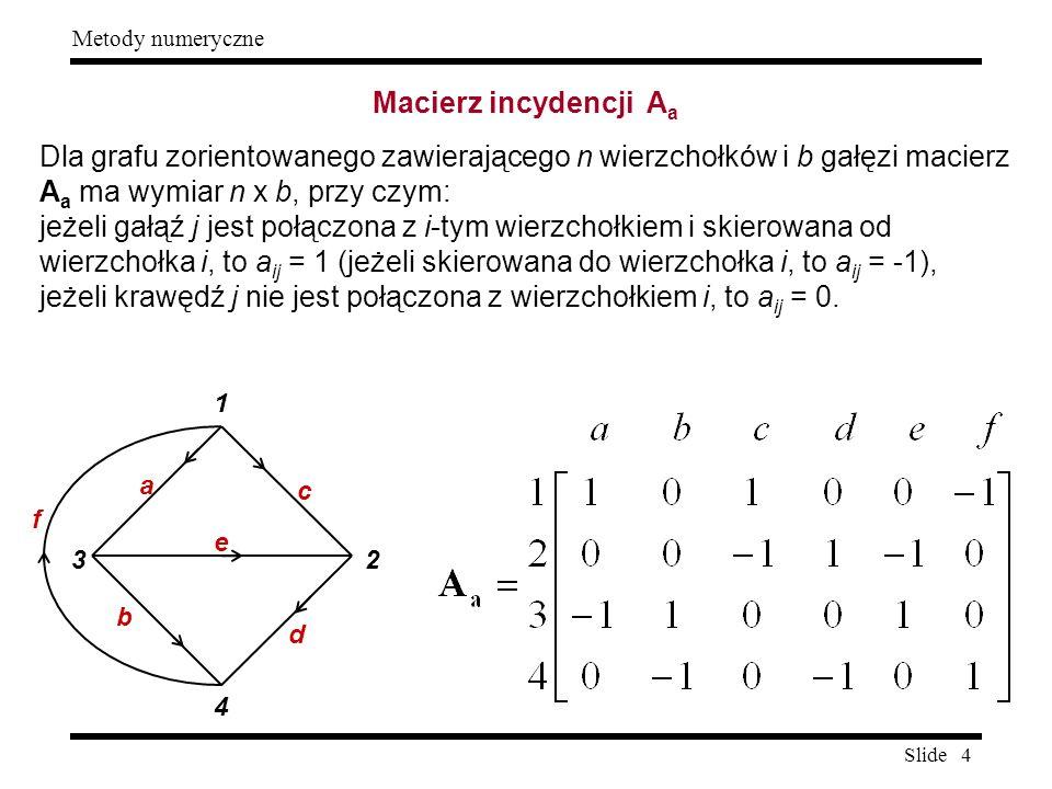 Slide 4 Metody numeryczne 1 23 4 a b c d e f Macierz incydencji A a Dla grafu zorientowanego zawierającego n wierzchołków i b gałęzi macierz A a ma wy