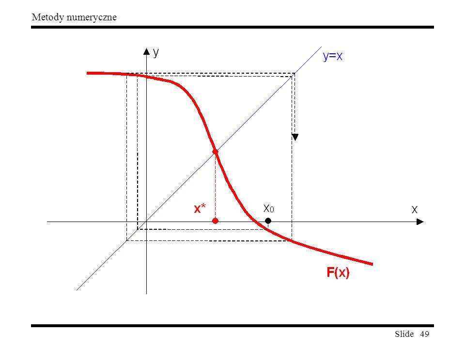 Slide 49 Metody numeryczne