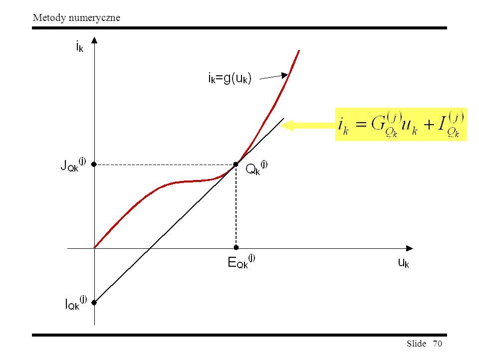 Slide 70 Metody numeryczne