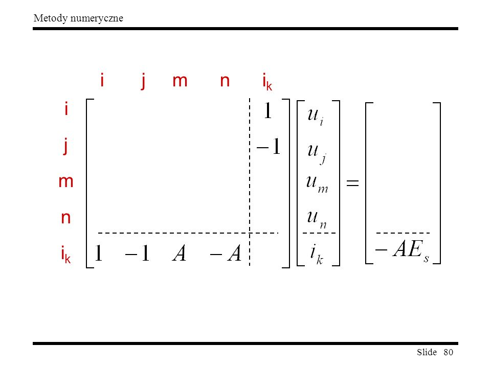 Slide 80 Metody numeryczne i j m n i k ijmnikijmnik