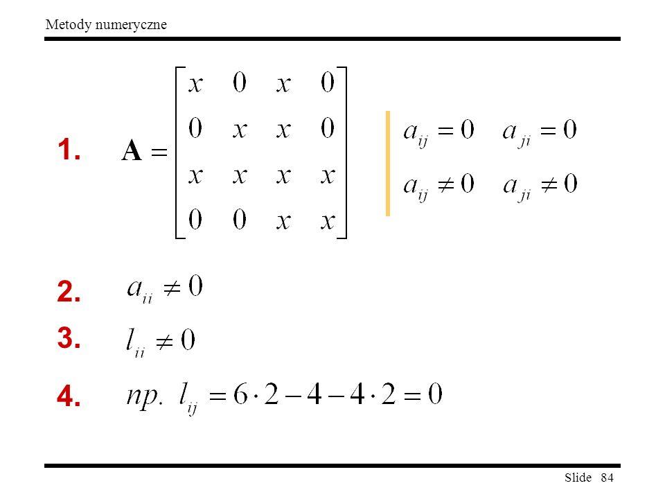 Slide 84 Metody numeryczne 1. 2. 3. 4.