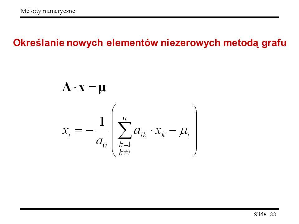 Slide 88 Metody numeryczne Określanie nowych elementów niezerowych metodą grafu