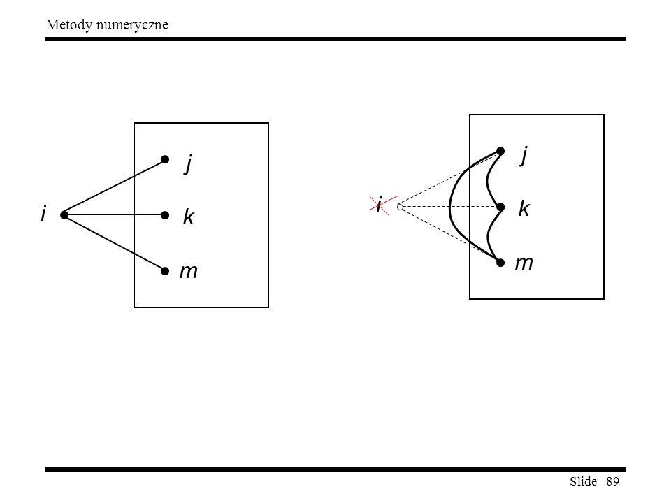 Slide 89 Metody numeryczne i jkmjkm i jkmjkm