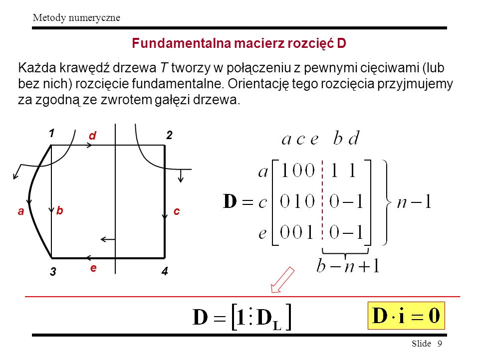 Slide 9 Metody numeryczne Fundamentalna macierz rozcięć D Każda krawędź drzewa T tworzy w połączeniu z pewnymi cięciwami (lub bez nich) rozcięcie fund