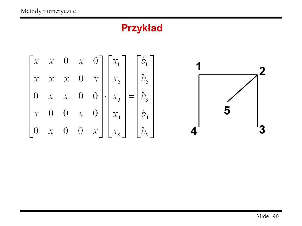 Slide 90 Metody numeryczne Przykład 3 2 4 5 1